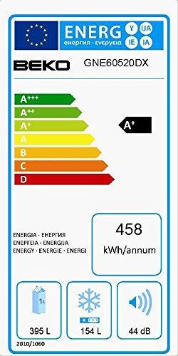 Beko GNE 60520 DX Side by Side / A+ / Kühlen: 383 L / Gefrieren: 149 L / Edelstahl Fingerprint Free / No Frost / Wasser- und Eiswürfelspender / French Door / 0°-Zone / Festwasseranschluss - 2