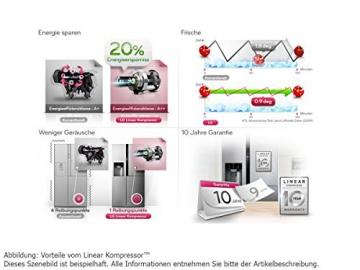 LG GS 3159 PVAV1 Side by Side / A+ / Kühlen: 346 L / Gefrieren: 159 L / Grau / NoFrost / Eis-, Crushed Ice- und Wasserspender - 8
